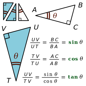 300px-Academ_Base_of_trigonometry.svg